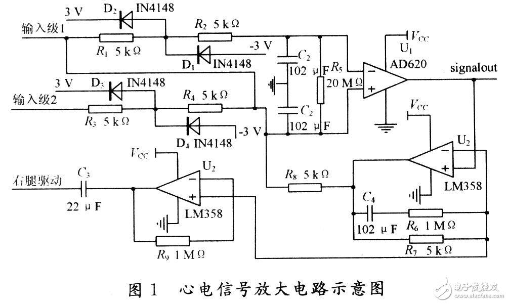 低噪声便携式的心电监护仪的设计