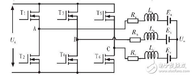 基于STM8S208RB的变频空调控制器的设计