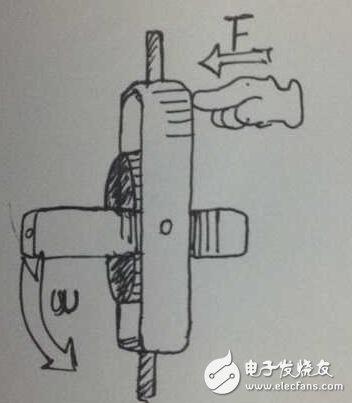 陀螺仪有什么用_陀螺仪的特性图解_陀螺仪的应用