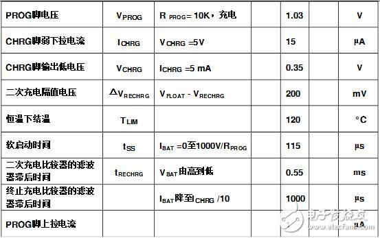 ltc4054充电器规格