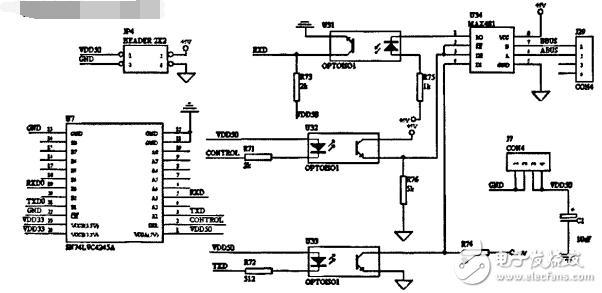 LED显示系统DMA控制器的设计
