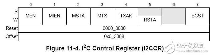 i2c总线协议标准与规范