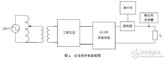 acdc转换器的作用及工作原理_acdc转换器电路结构_acdc变换器电路设计