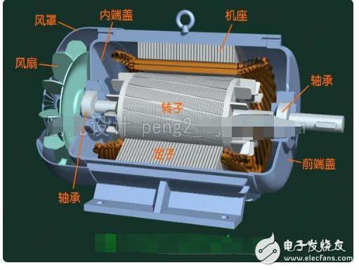电动车电机内部结构图详解
