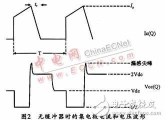 开关电源之MOSFET管的关断缓冲电路的设计详解