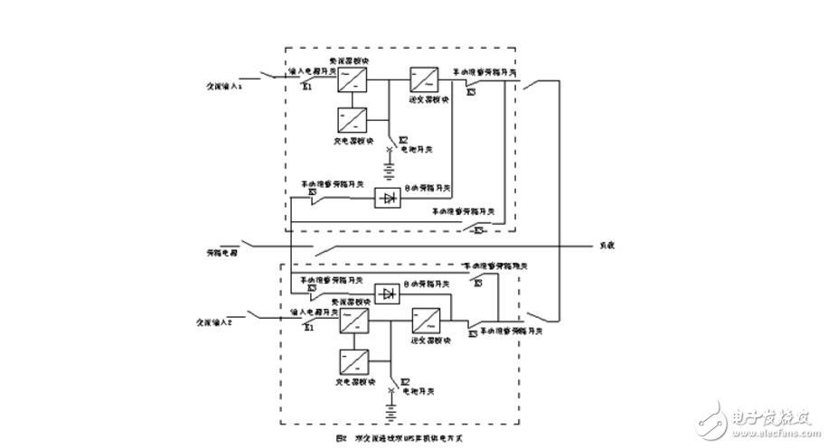 DCS控制系统中UPS电源的配置使用和维护