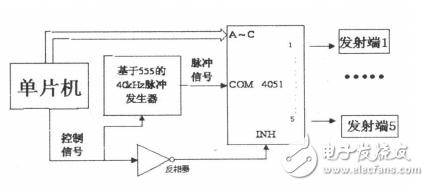 超声波传感器在智能小车避障系统中的应用