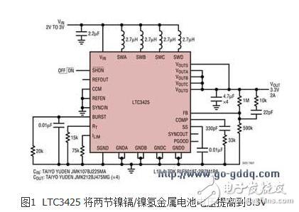 高效率和低静态电流新型绿色电源的POL DC/DC转换器设计方案