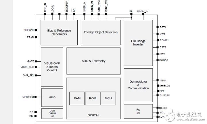 IDT无线充电P9038发送器方案