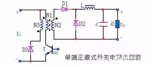 单端正/反激式、推挽式、全桥式、半桥式电路结构