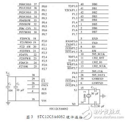 基于STC12C5A60S2多功能通信开发板设计