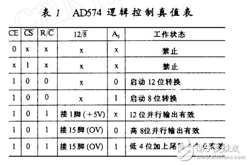 AD574与8031单片机及前置电路的一种实用接口电路