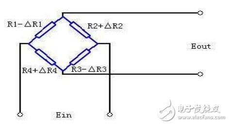 称重传感器由组合式s型梁结构及金属箔式应变计构成,具有过载保护装置