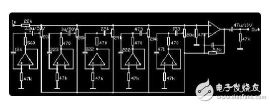 均衡器的工作原理分析