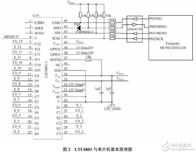 ltc6803在镍氢电池储能管理系统中的应用
