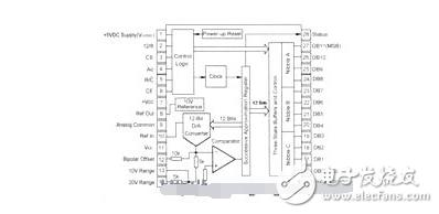 利用CPLD实现AD574控制器的设计