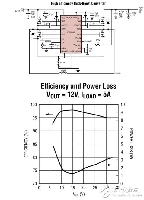 ltc3780典型应用电路图