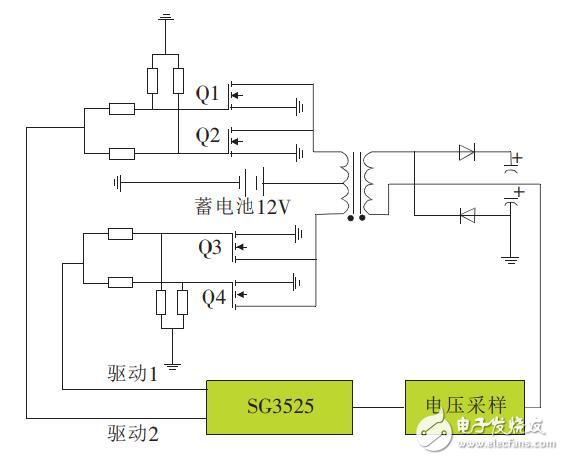 基于sg3525控制的车载逆变电源设计与实现图片