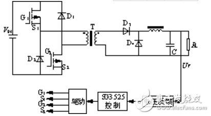 一种基于SG3525控制的双管正激变换器