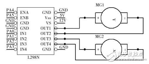 一种基于STM32单片机的视频遥控小车的设计