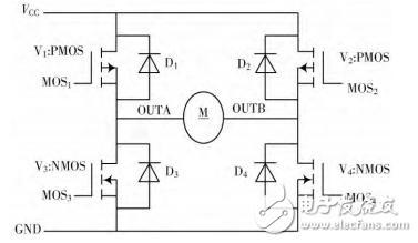 直流电机控制器原理_基于STM32的直流电机PID调速系统设计与实现-设计应用-维库电子 ...