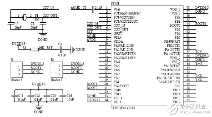 一种基于STM32的最小系统及串口通信的实现