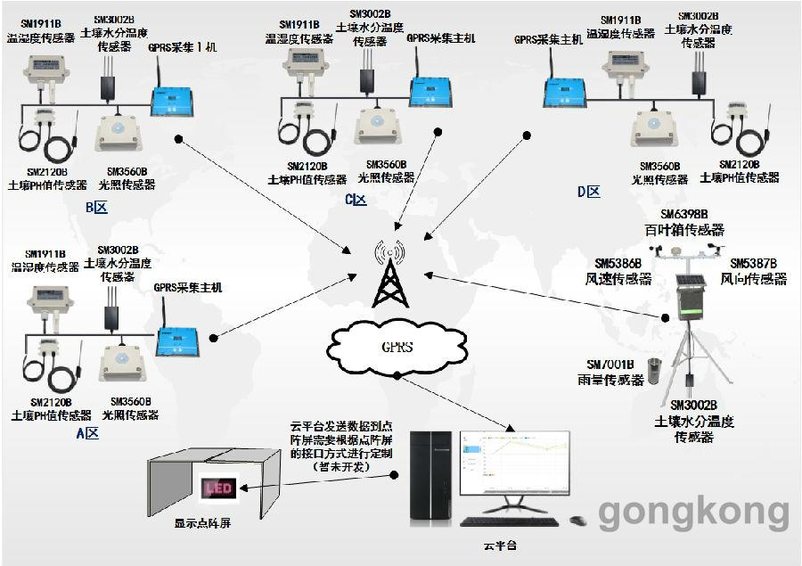 工业物联网智能网关应用方案