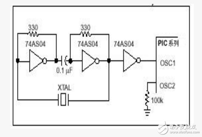 PIC单片机外部振荡电路设计