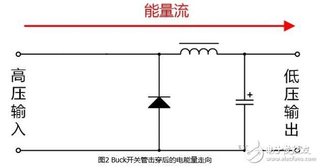 非隔离电源工作原理_非隔离电源有什么优缺点