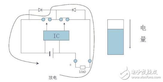 什么是锂电池保护板_锂电池保护板有什么用