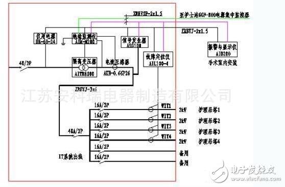 隔离电源有哪些应用方案_隔离电源和非隔离电源区别
