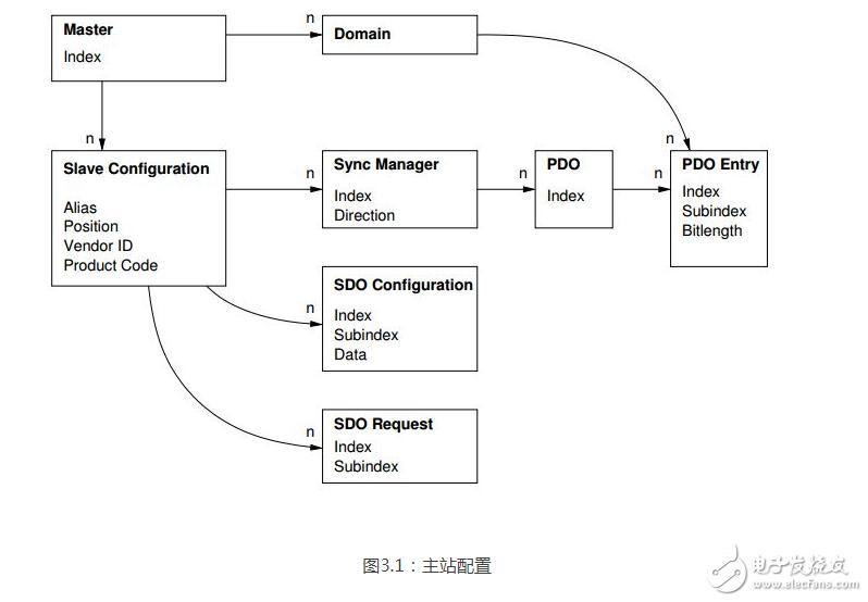 什么是应用程序接口_应用程序接口有什么作用