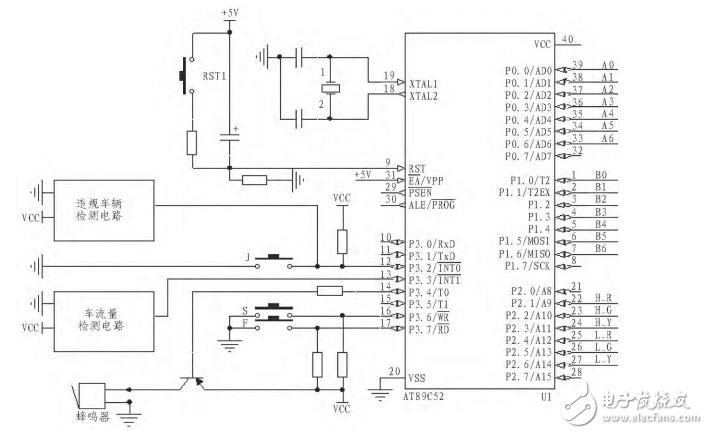 为控制器的多功能交通灯控制系统   系统硬件电路构成:单片机为核心
