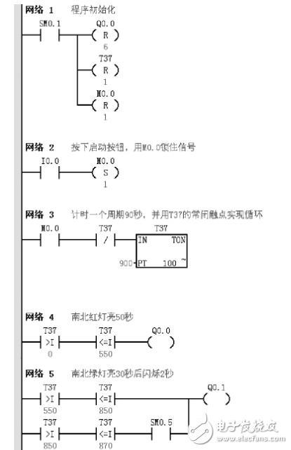基于定时器的PLC交通灯控制系统研究