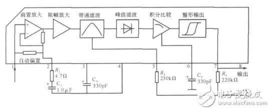无线传感器网络的自适应交通灯控制系统