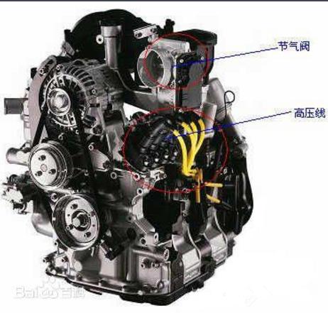 双转子发动机的工作原理及优缺点