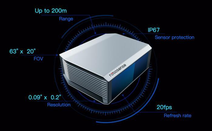 全球最小角分辨率MEMS激光雷达公开演示
