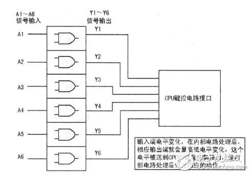 电磁炉触摸控制原理与检修技术分析