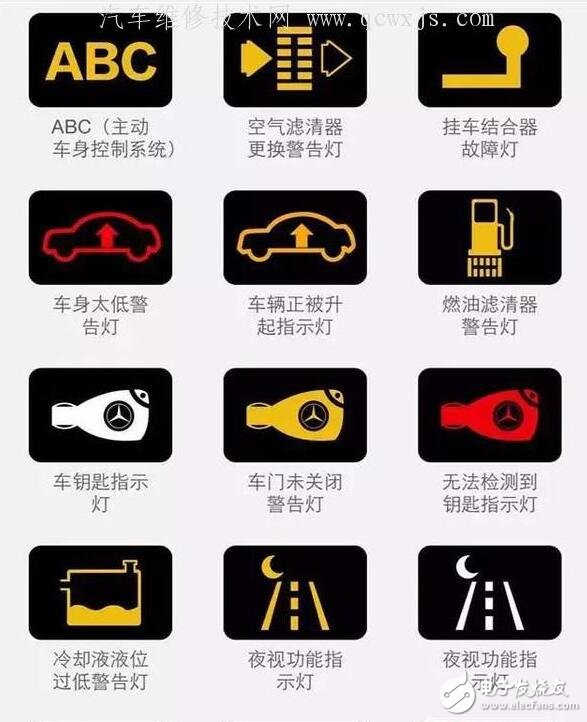 汽车仪表盘图标大全_汽车仪表盘图标图解