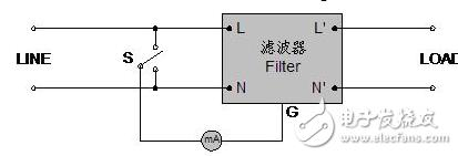 电源滤波器参数