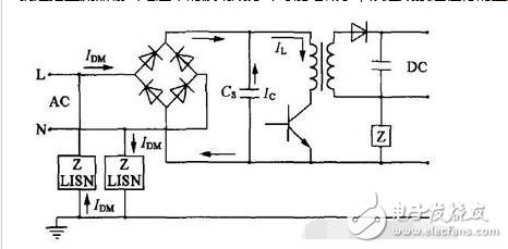 �源�V波器分�及��用