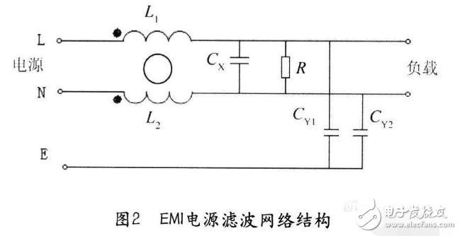 电源滤波器分类及应用