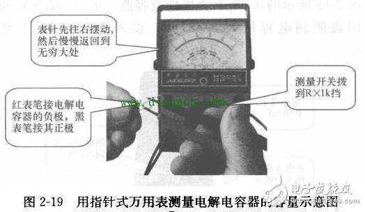 教你如何用万用表判断电解电容的正负极
