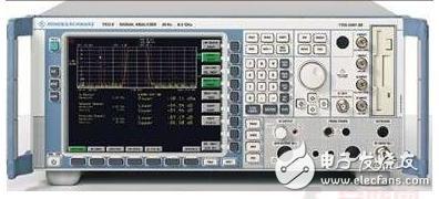 示波器和频谱仪的功能介绍