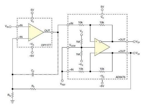 单端转差分信号电路详解