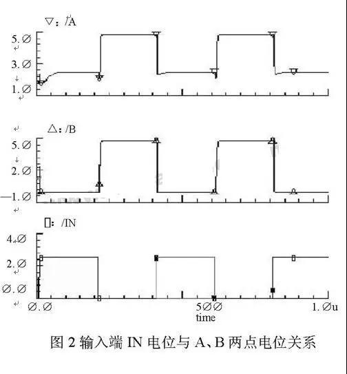 晶体三极管放大电路和mos管工作原理-设计应用-捷配
