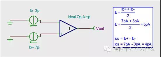输入偏置电流和输入失调电流