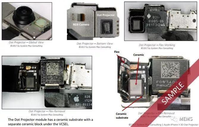苹果发布iPhone X红外点阵投影器