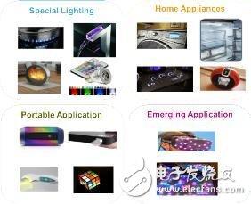 增强型LED驱动解决方案