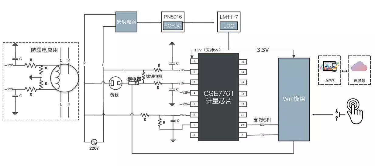 基于CSE7761的智能漏电保护设计方案